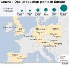 peugeot open europe review vauxhall opel sold by gm to peugeot citroen bbc news
