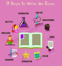 what to write a paper on steps on how to write an essay for template with steps on how to steps on how to write an essay for sample proposal with steps on how to write