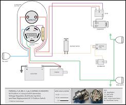 farmall super a wiring diagram farmall super a wiring diagram
