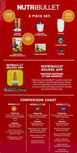 magic bullet nutribullet nutrition extraction 8 piece mixer