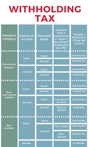 a foreigner u0027s guide to japanese taxation founder u0027s guide