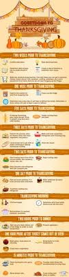 beth s thanksgiving day checklist big day timeline and