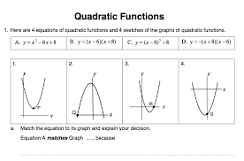 plotting quadratics solve my maths