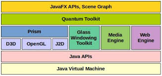 what is javafx an introduction developer com