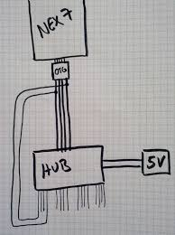 Usb Host Mode Power Management Extension For Nexus 7