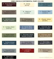 1968 lincoln continental paint chips color codes and formulas