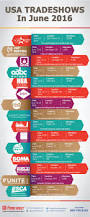 35 best infographics images on pinterest infographics business