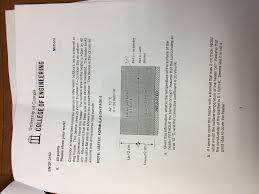 Mechanical Engineering Archive February 27 2017 Chegg Com