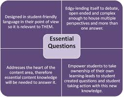 writing an effective research paper school of historical and philosophical studies essay writing essay writing assign ment essential question that are effective approach to regional or essay inspired by the research paper research project research