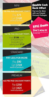 111 best powerpoint templates images on pinterest templates