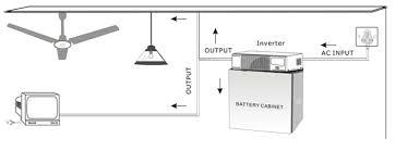 esm series inverter grid tie power inverter cheap grid tie inverter