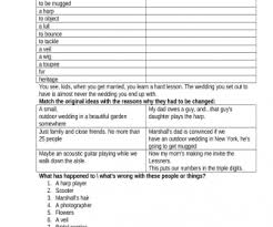 Free Marriage Counseling Worksheets by Free Relationship Worksheets For Couples Shishita Com