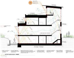 Passive Solar Floor Plans by Khotso Passive House Passive House Canada Maison Passive Canada