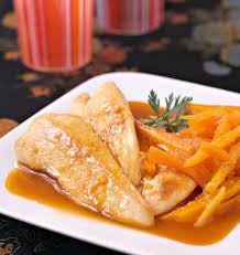 cuisiner des aiguillettes de poulet aiguillettes de poulet sauce mandarine les meilleures recettes