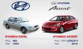 hyundai vehicles these cars are no longer available in pakistan u2014 and that u0027s a pity