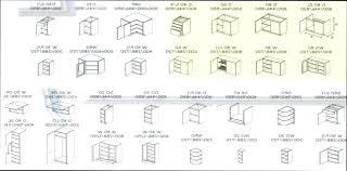 hauteur comptoir cuisine hauteur standard comptoir cuisine avec lot armoires deux couleurs