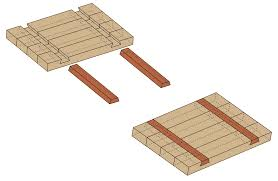 Wood Joints And Their Uses by Dovetail Woodworking Joints