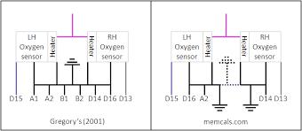 vr vs how to fix the vs v6 4 wire o2 sensor earth problem