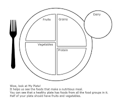 food plate coloring page funycoloring
