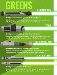 Star Wars Light Saver Every Star Wars Lightsaber Explained Album On Imgur