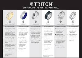st louis wedding bands triton wedding bands lordo s diamonds st louis jewelers