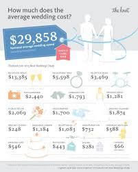 Cost Of Wedding Invitations 25 Best Wedding Cost Breakdown Ideas On Pinterest Wedding
