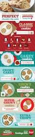 halloween baking championship 2017 have yourself a perfect chocolate chip cookie u2014 holiday baking