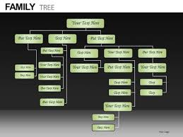 sample chart templates powerpoint organizational chart templates