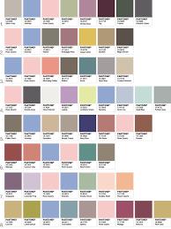 pantone colors pantone colors of the year 2016 pantone color pantone and serenity