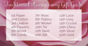 traditional anniversary gifts traditional anniversary gifts mrs newman s weddings