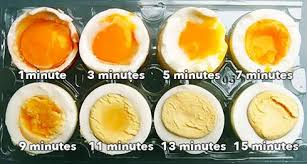 comment cuisiner les oeufs voici le temps de cuisson pour un oeuf dur à la coque mollet et