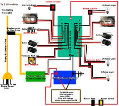 caravan 12v wiring diagram all about wiring diagram vairyo com