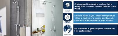 Grohe Shower Systems Grohe 27296001 Euphoria 180 Thermostat Shower System Amazon