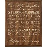 5th wedding anniversary gifts for him 5th wedding anniversary cherry wall plaque gifts for