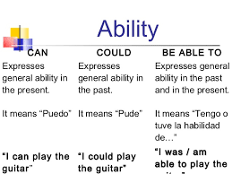modal verbs for the test