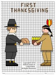 free coordinate graphing pictures thanksgiving search
