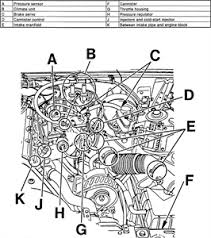 solved 1991 volvo 740 t turbo hose diagrams fixya