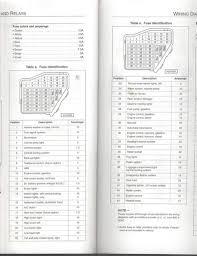 2004 trailblazer fuse panel diagram on 2004 download wirning diagrams