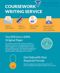 free sample college admission essay revision service