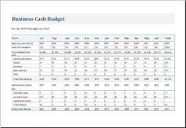 Excel Spreadsheet Template For Budget Business Budget Template For Excel Excel Templates