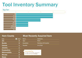 Printable Inventory Spreadsheet Tool Inventory Sheet Tool Inventory List