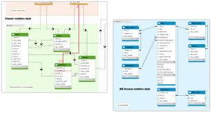 mysql workbench visuelles datenbank design tool - Datenbank Design Tool