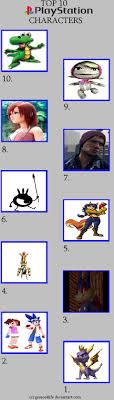 Playstation Meme - top 10 playstation characters meme by skystar54 on deviantart
