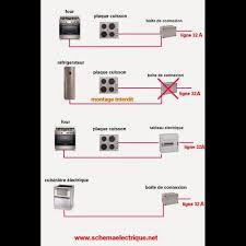 norme hauteur plan de travail cuisine norme hauteur plan de travail cuisine 10 interdiction dutiliser