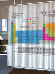Nerdy Shower Curtain 7 Cool Periodic Table Concept Gifts For Nerds Coolego