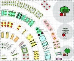 layout garden plan vegetable and herb garden layout garden plan veg 1 vegetable and