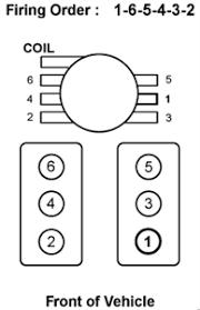 solved firing order in a 2001 chevy blazer fixya