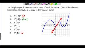 finding derivatives from a graph youtube