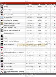 formulamonkey frm motorsports 2013 review