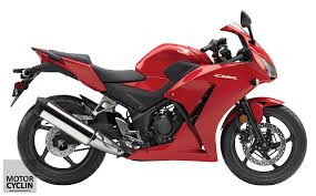 cbr models in india 2015 honda cbr300r and cbr300r abs specs and pics just